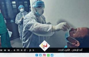 """صحة حماس: 5 حالات وفاة و(327) إصابة جديدة بـ""""كورونا"""" خلال 24 ساعة في قطاع غزة"""