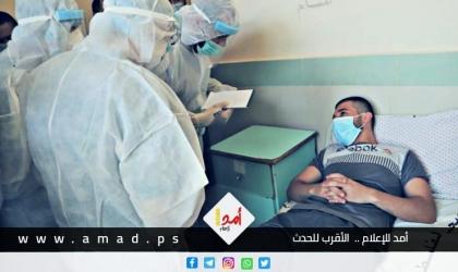 """غزة: وفاة و135 إصابة بـ""""كورونا"""" خلال 24 ساعة"""